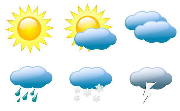 Đặc điểm khí hậu