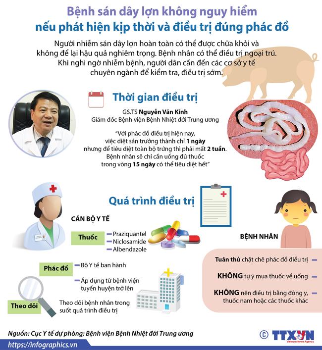 Bệnh sán dây lợn không nguy hiểm nếu phát hiện kịp thời, điều trị đúng phác đồ