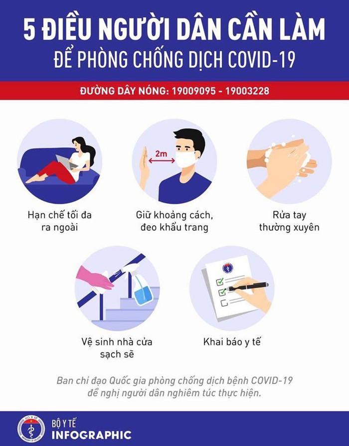 Thêm 2 ca mắc mới COVID-19, một người có tiếp xúc gần bệnh nhân 243, Việt Nam đã có 251 ca