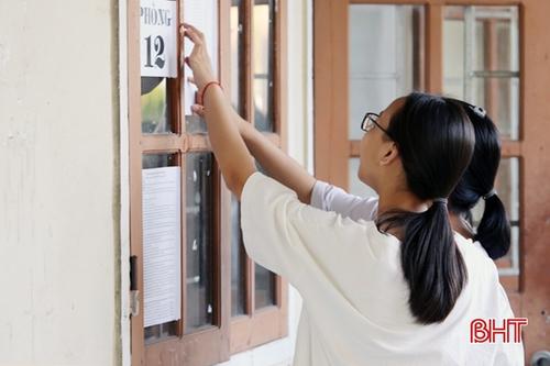 Hà Tĩnh công bố điểm chuẩn tuyển sinh vào lớp 10 THPT
