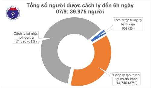Không có ca mắc Covid-19, từ 0 giờ ngày 7/9, máy bay, tàu lửa, ô tô đi, đến Đà Nẵng hoạt động trở lại