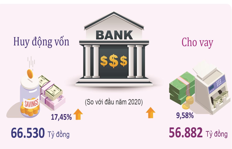 Tình hình kinh tế xã hội Hà Tĩnh 9 tháng đầu năm 2020