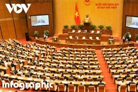Quy trình bầu cử đại biểu Quốc hội khóa XV