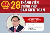 Chân dung 28 thành viên Chính phủ sau kiện toàn