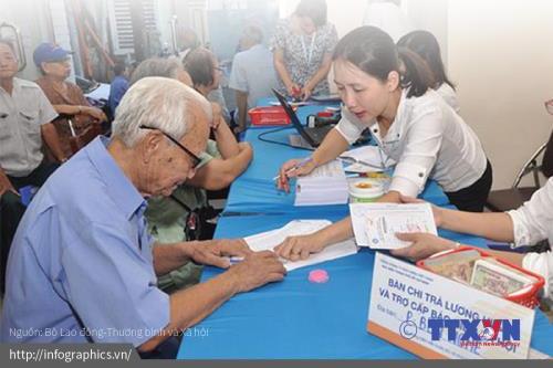 Đề xuất tăng lương hưu, trợ cấp cho 8 đối tượng từ 1/7